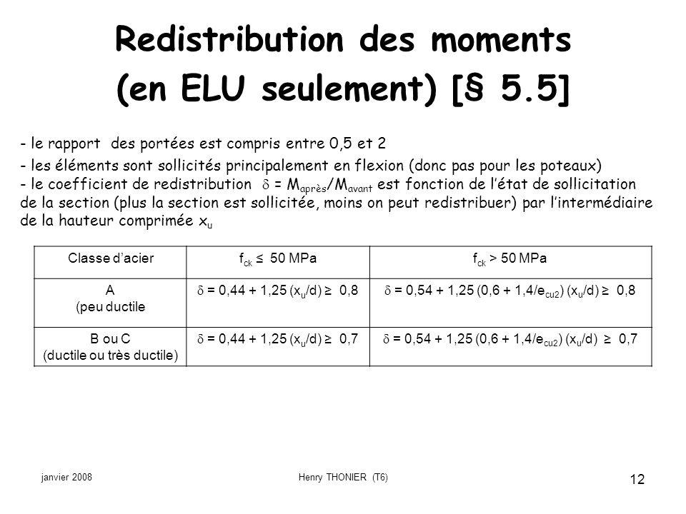 Redistribution des moments (en ELU seulement) [§ 5.5]